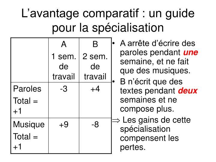 L'avantage comparatif : un guide pour la spécialisation