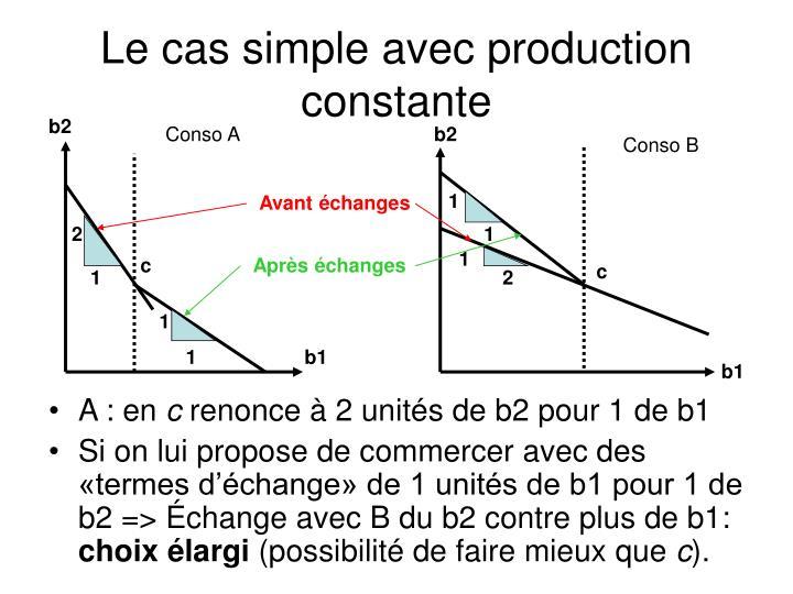 Le cas simple avec production constante