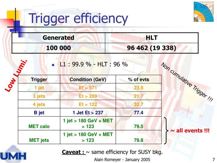 Trigger efficiency