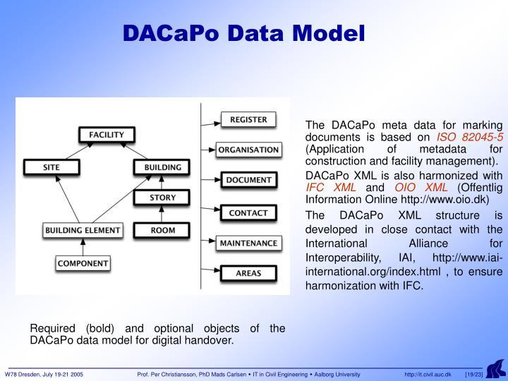 DACaPo Data Model