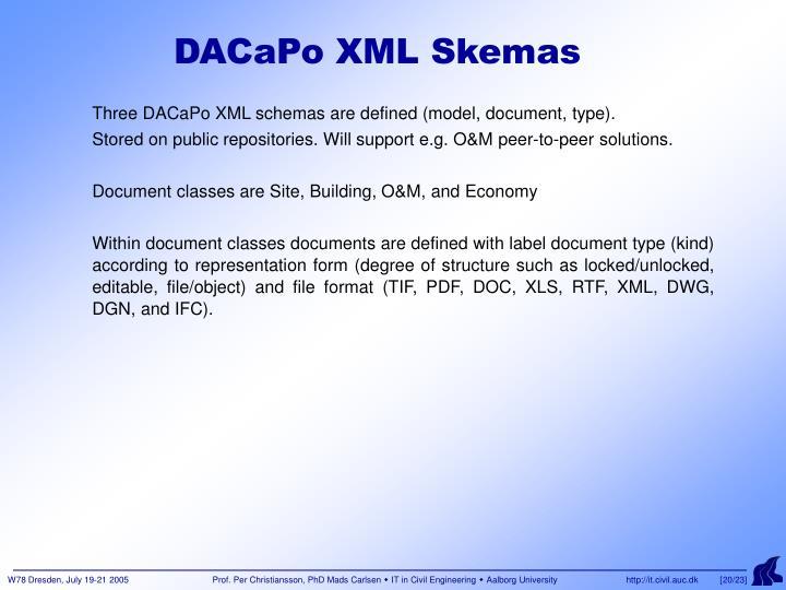 DACaPo XML Skemas