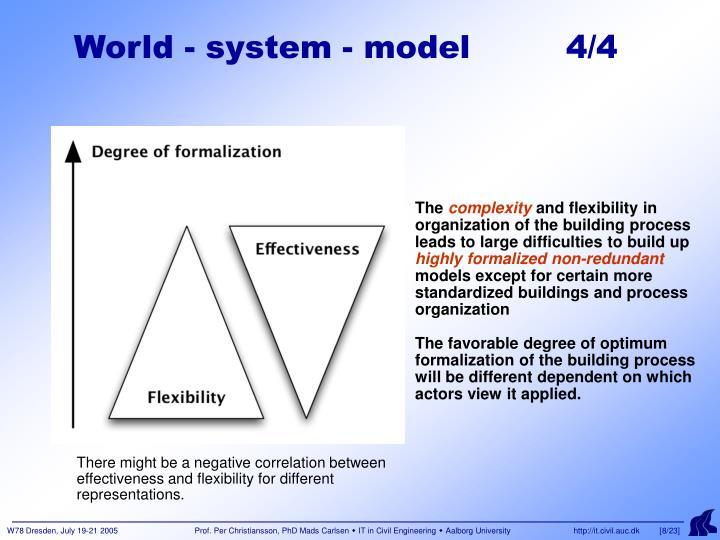 World - system - model         4/4