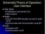 schematic theory of operation user interface