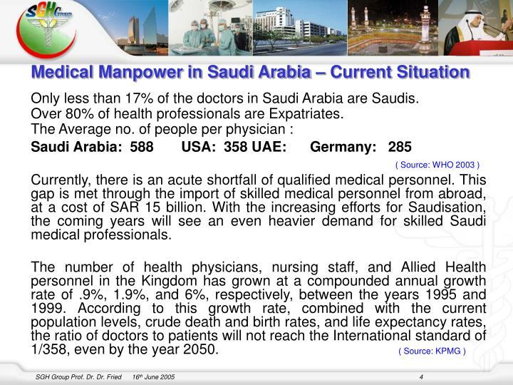 Medical Manpower in Saudi Arabia – Current Situation