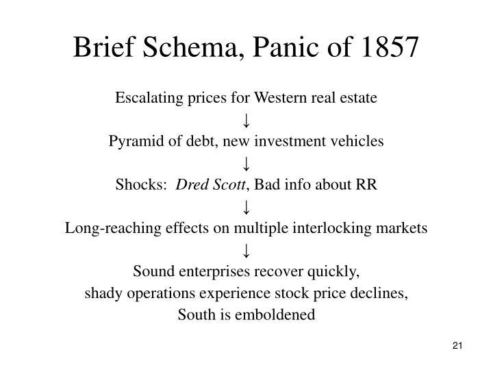 Brief Schema, Panic of 1857