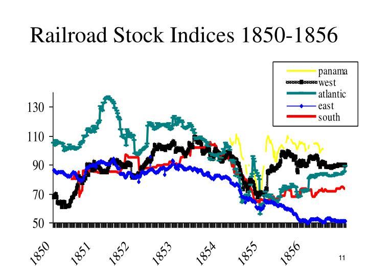Railroad Stock Indices 1850-1856