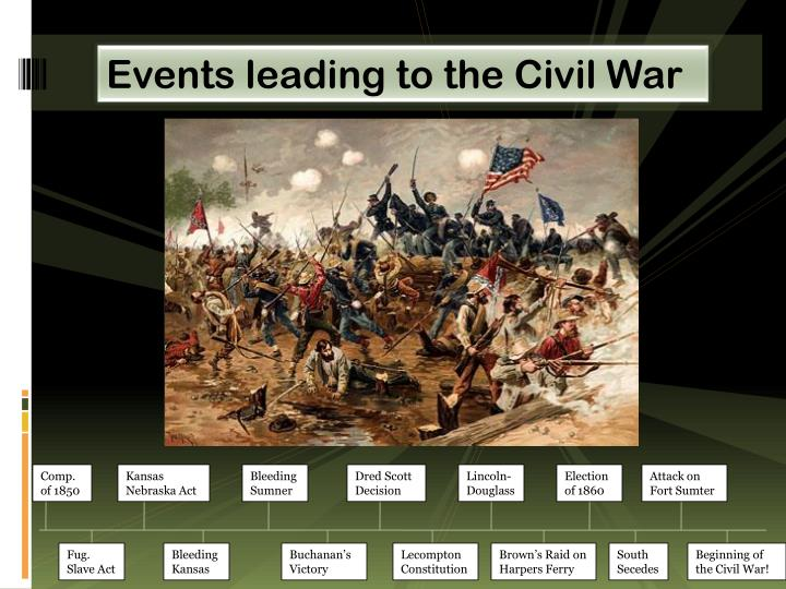 the events leading to the end of the american civil war Slavery and the origins of the civil war by james events in the 1850s would give the abolitionists a new by tracing the origins of the american civil war.