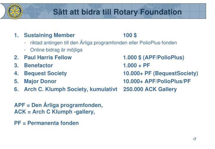 Sätt att bidra till Rotary Foundation