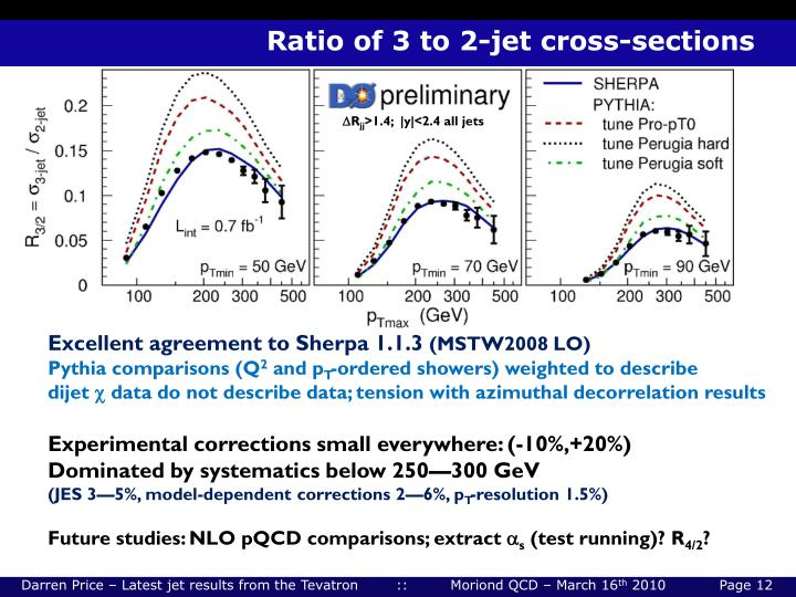 Ratio of 3 to 2-jet cross-sections