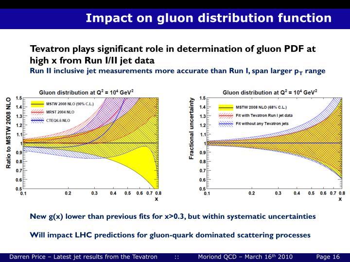 Impact on gluon distribution function