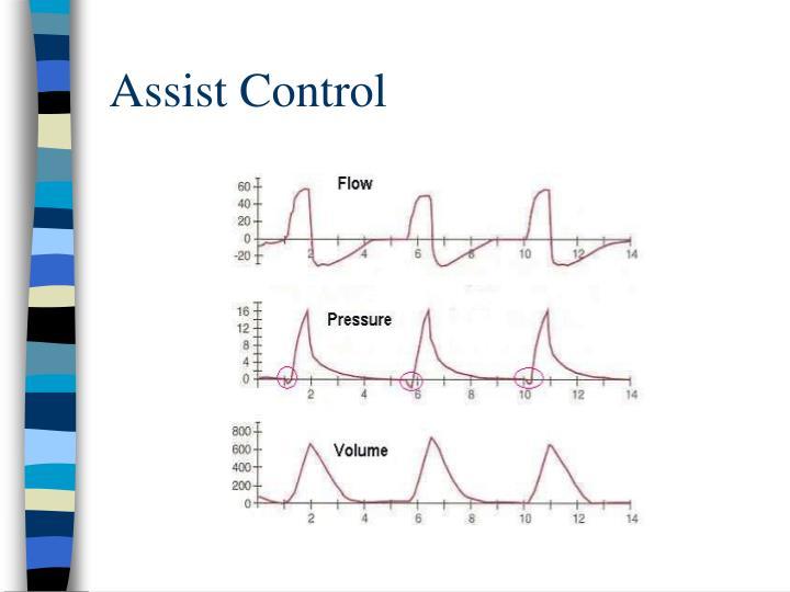 Assist Control