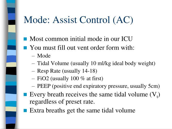 Mode: Assist Control (AC)