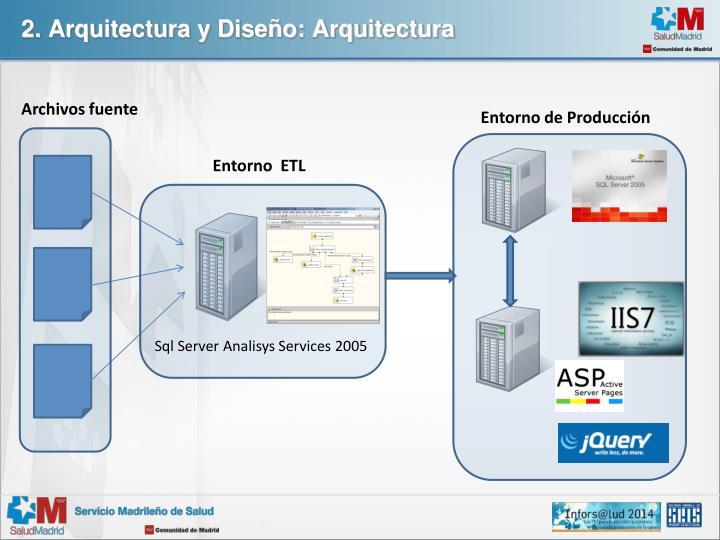2. Arquitectura y Diseño: Arquitectura