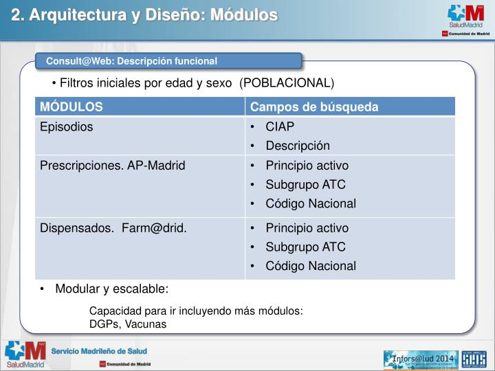 2. Arquitectura y Diseño: Módulos
