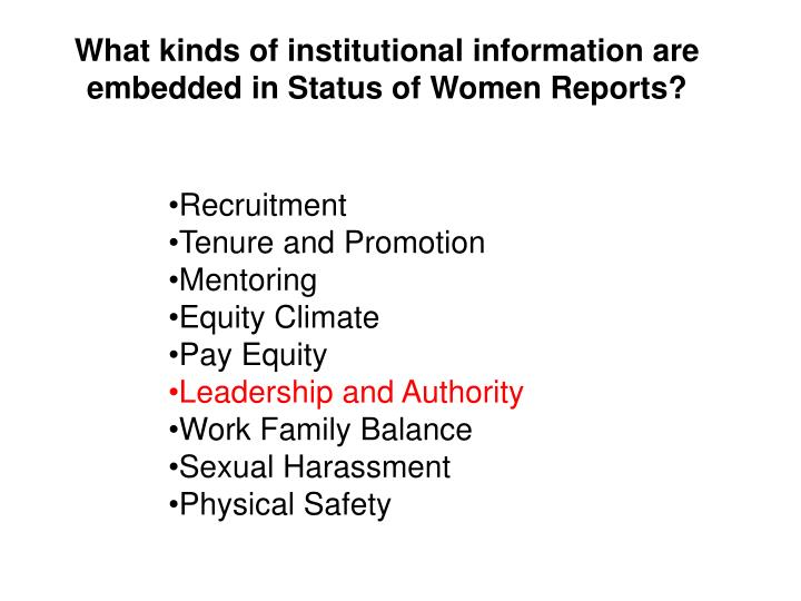 What kinds of institutional information are embedded in Status of Women Reports?
