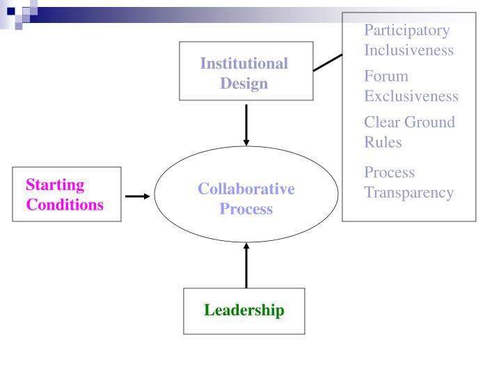 Participatory Inclusiveness