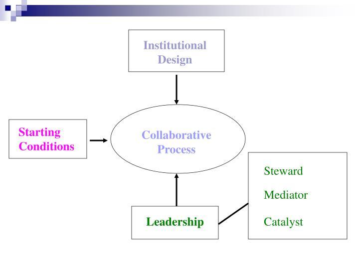 Institutional Design