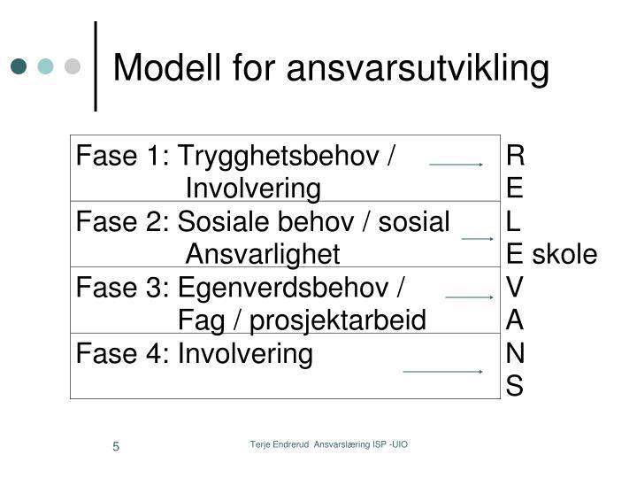 Modell for ansvarsutvikling