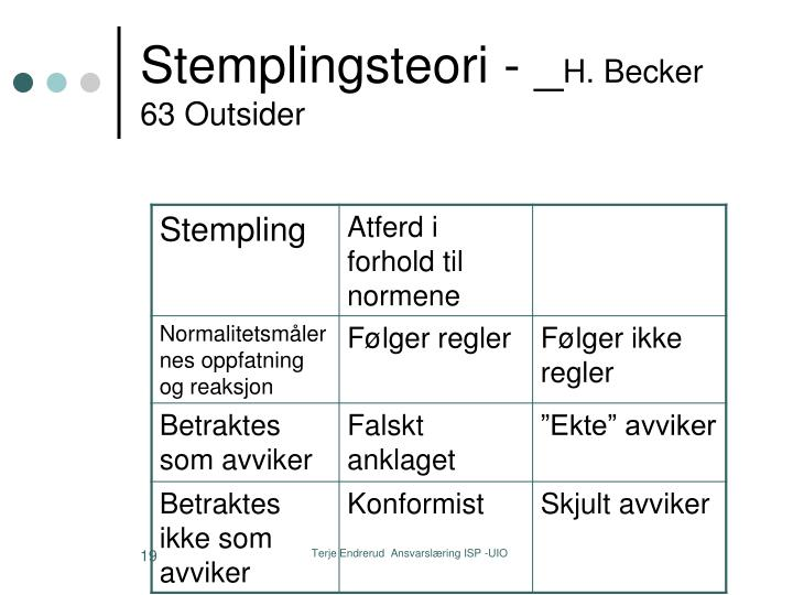 Stemplingsteori - _