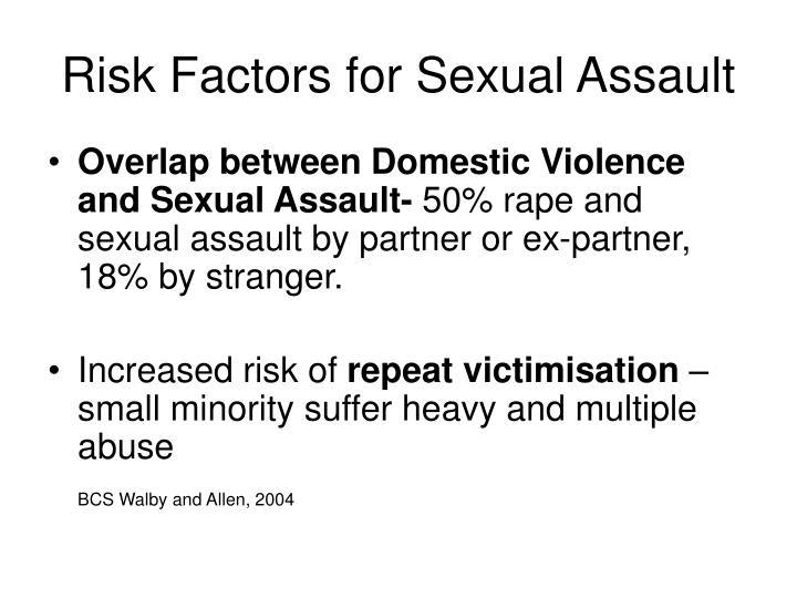 Risk Factors for Sexual Assault