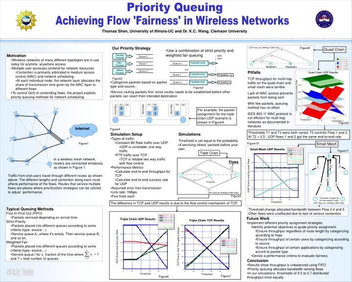 Priority Queuing : Achieving Flow 'Fairness' in Wireless Networks