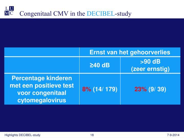 Congenitaal CMV in the
