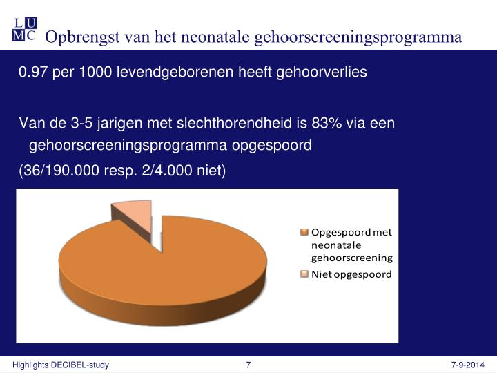 Opbrengst van het neonatale gehoorscreeningsprogramma