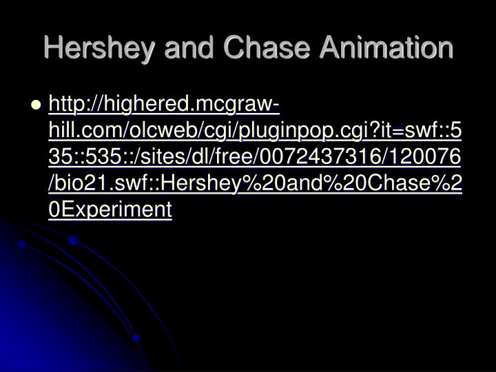 Hershey and Chase Animation