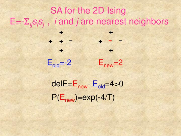 SA for the 2D Ising