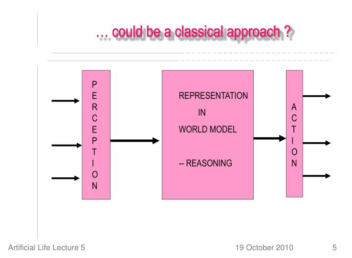 … could be a classical approach ?