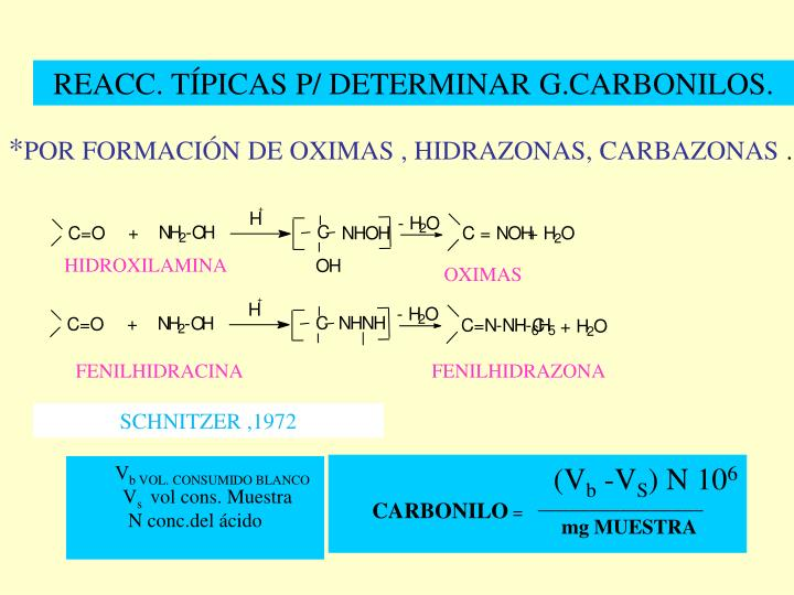 REACC. TÍPICAS P/ DETERMINAR G.CARBONILOS.