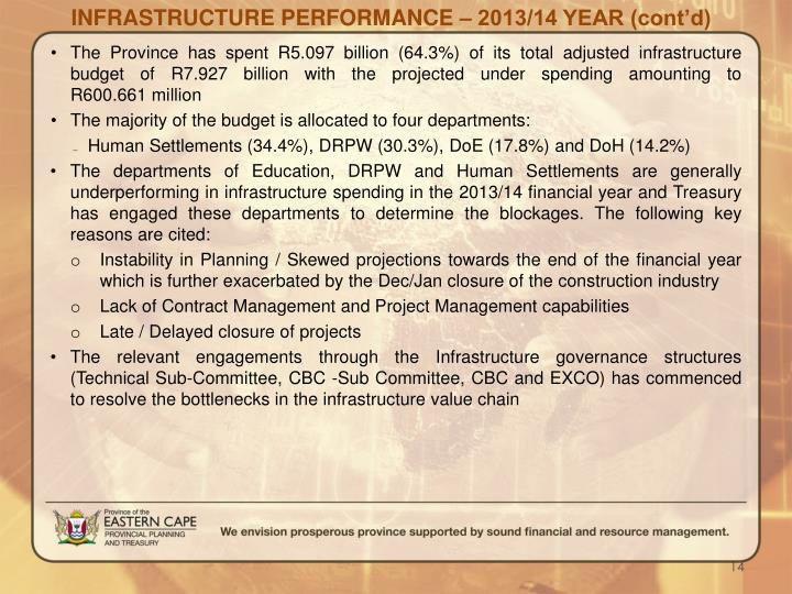 INFRASTRUCTURE PERFORMANCE – 2013/14 YEAR (cont'd)