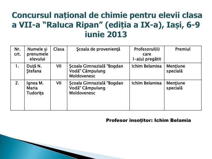 Concursul național de chimie pentru elevii clasa a VII-a