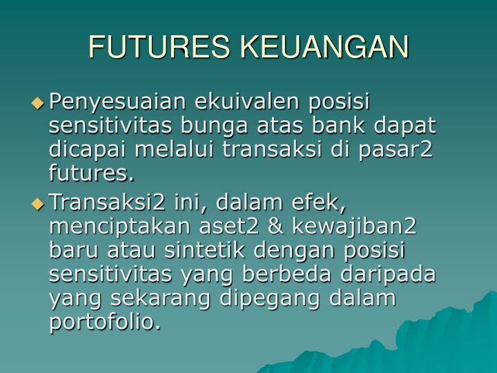 Futures keuangan