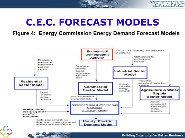 C.E.C. FORECAST MODELS
