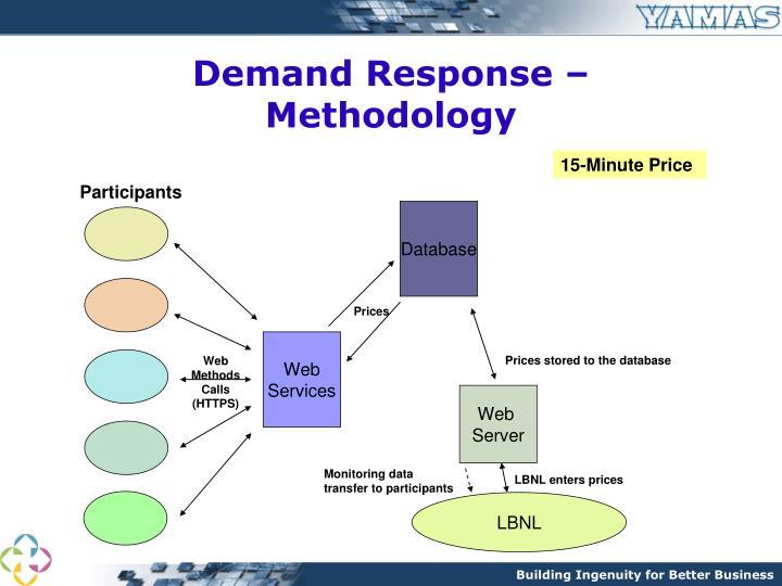 Demand Response – Methodology