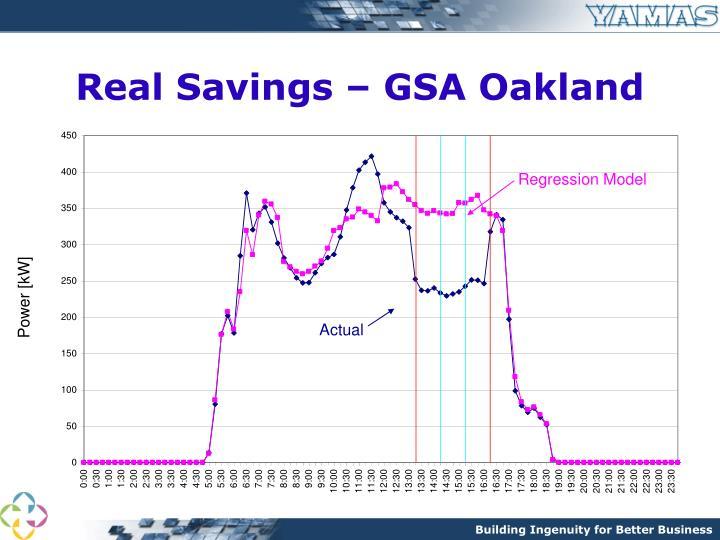 Real Savings – GSA Oakland