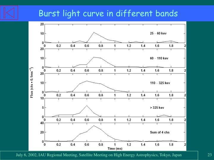 Burst light curve in different bands