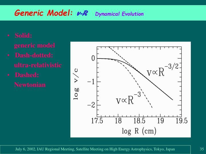 Generic Model: