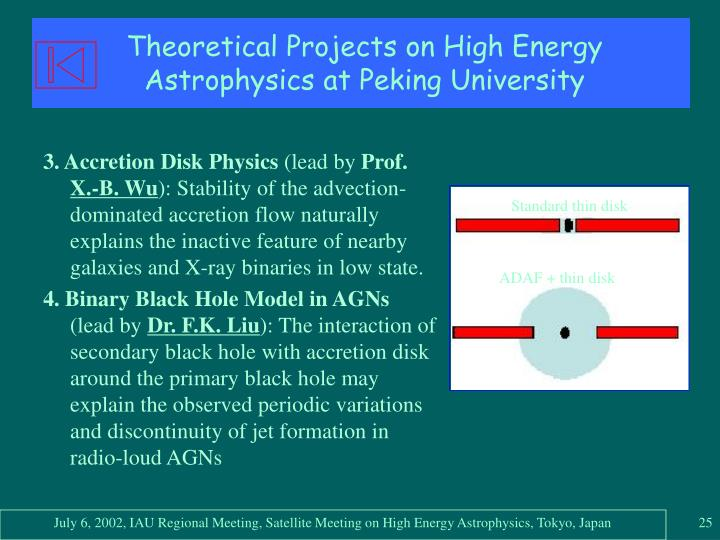 Theoretical Projects on High Energy Astrophysics at Peking University