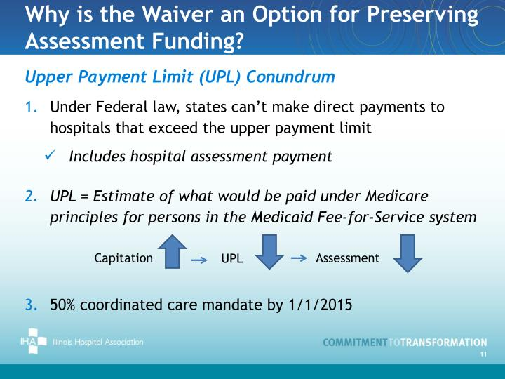 Why is the Waiver an Option for Preserving Assessment Funding?