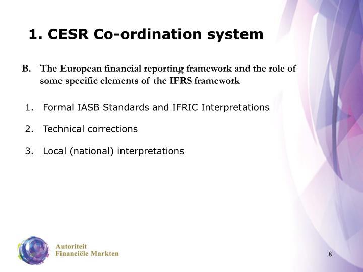 1. CESR Co-ordination system