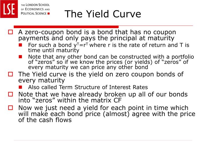 The Yield Curve