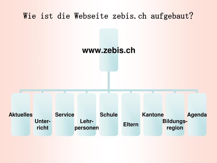 Wie ist die Webseite zebis.ch aufgebaut?