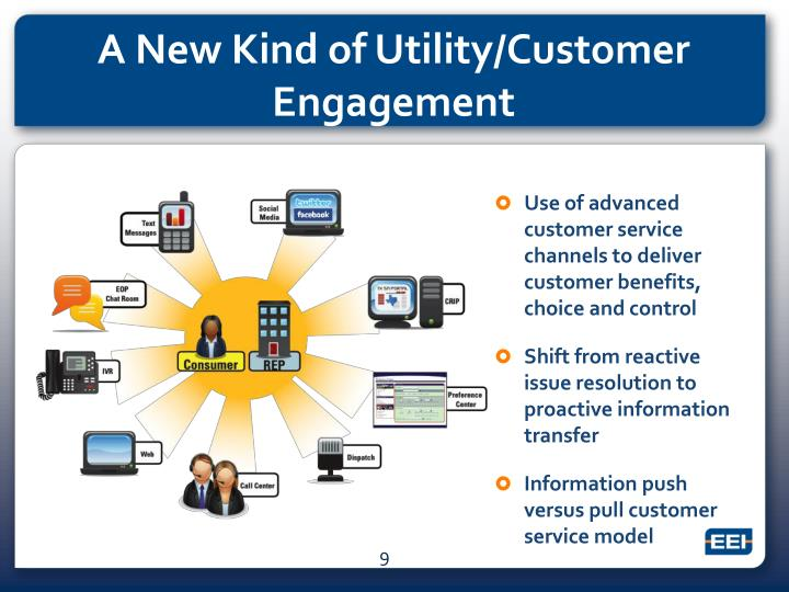 A New Kind of Utility/Customer Engagement