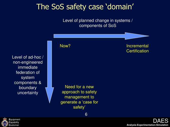 The SoS safety case 'domain'