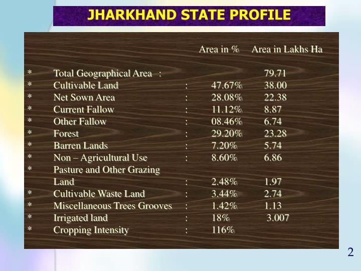 Jharkhand state profile