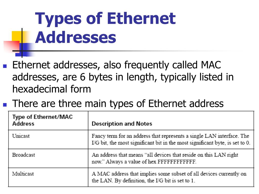PPT - Ethernet : Framing and Addressing PowerPoint Presentation - ID