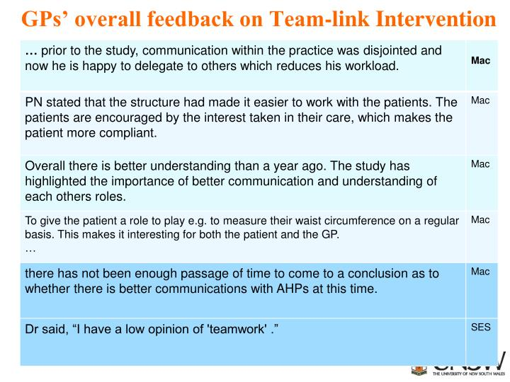 GPs' overall feedback on Team-link Intervention