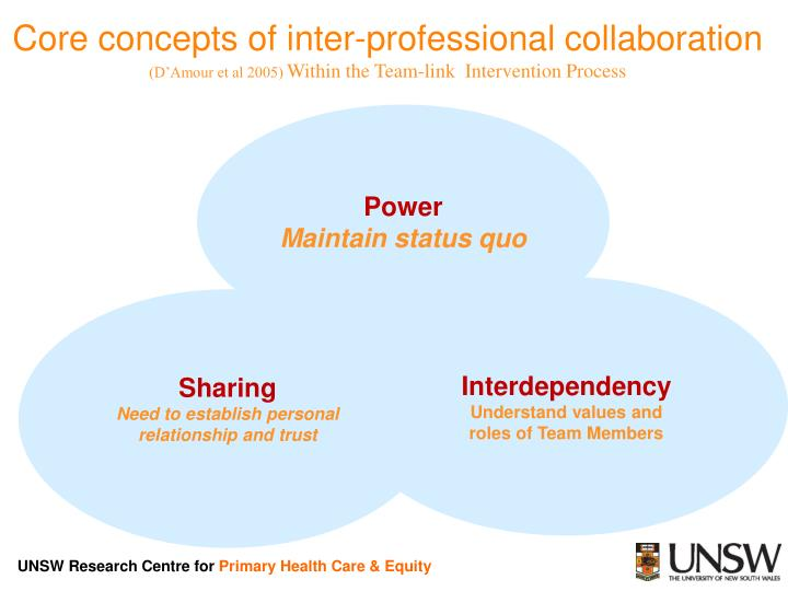 Core concepts of inter-professional collaboration